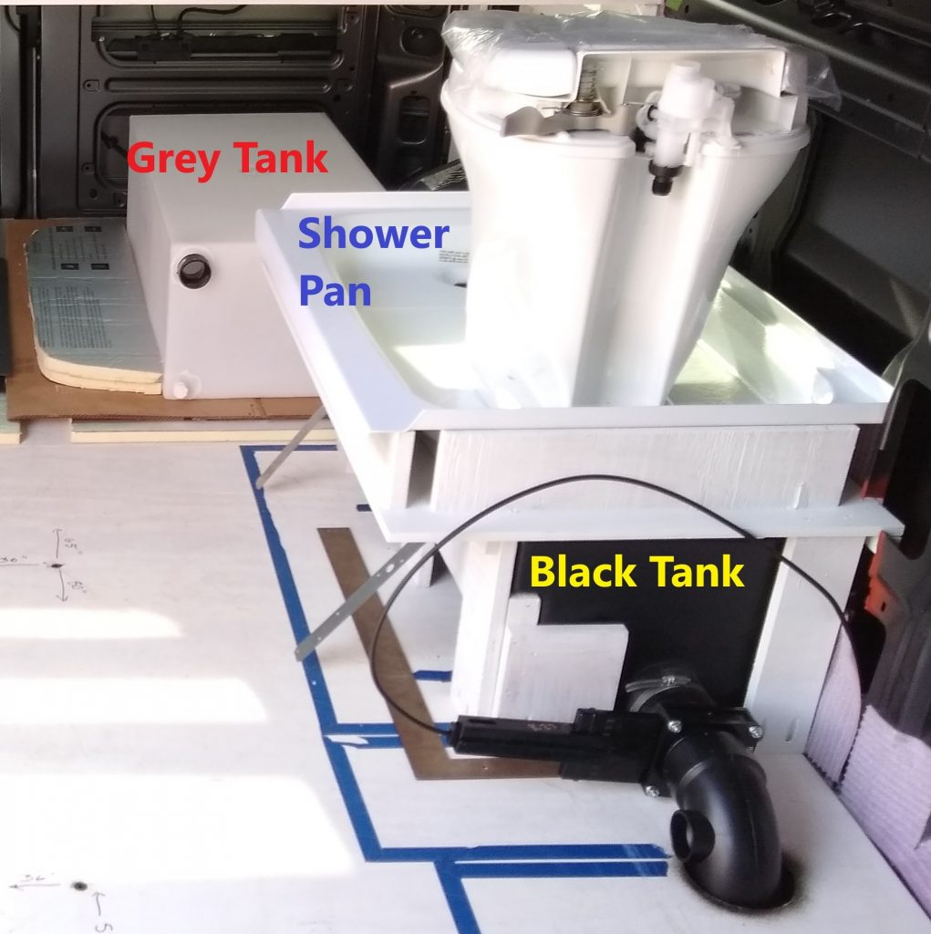Tank locations for our DIY RV camper van wet bath